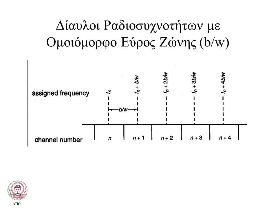 Δίαυλοι Ραδιοσυχνοτήτων με Ομοιόμορφο Εύρος Ζώνης (b/w)
