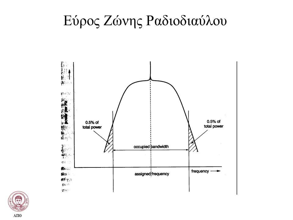 Εύρος Ζώνης Ραδιοδιαύλου