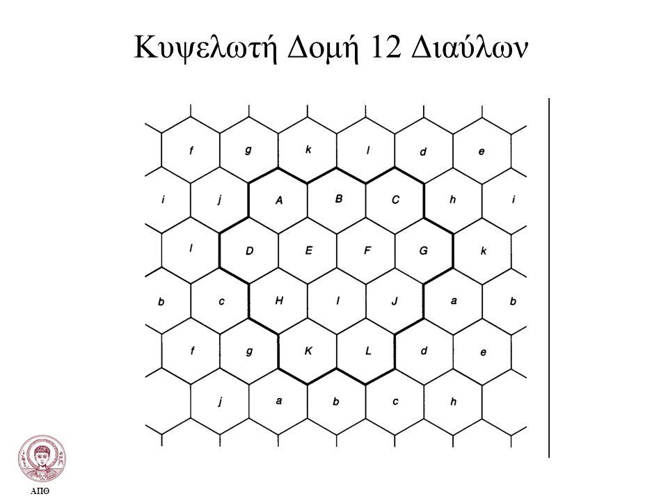 Κυψελωτή Δομή 12 Διαύλων ΑΠΘ