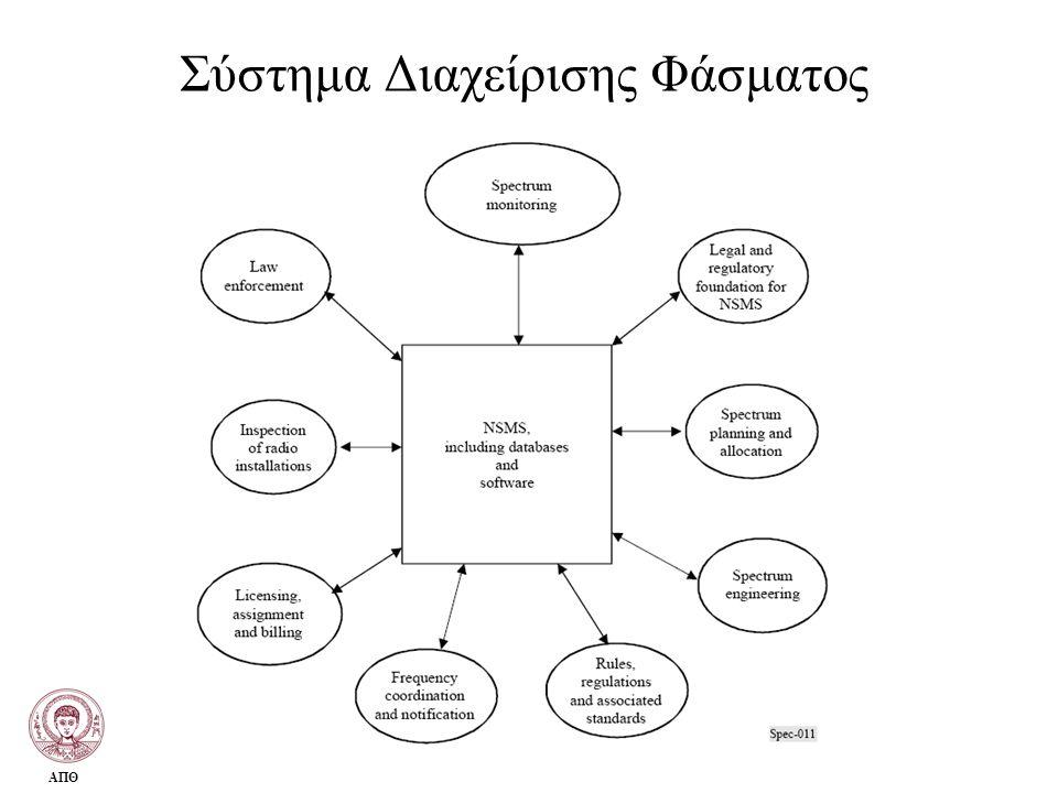 Σύστημα Διαχείρισης Φάσματος