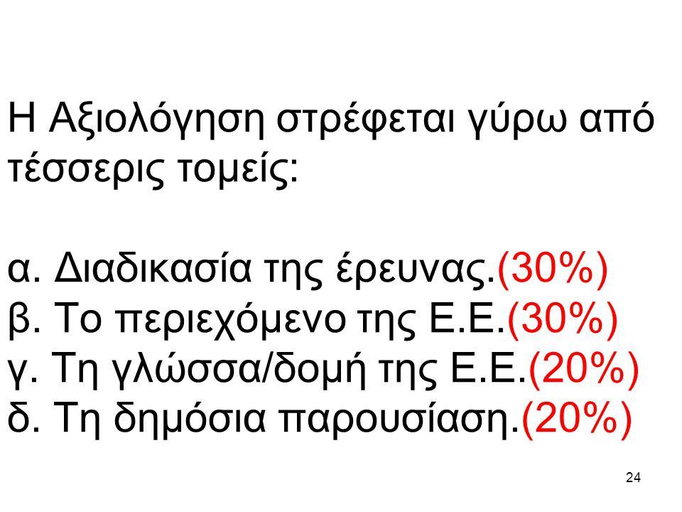Η Αξιολόγηση στρέφεται γύρω από τέσσερις τομείς: α