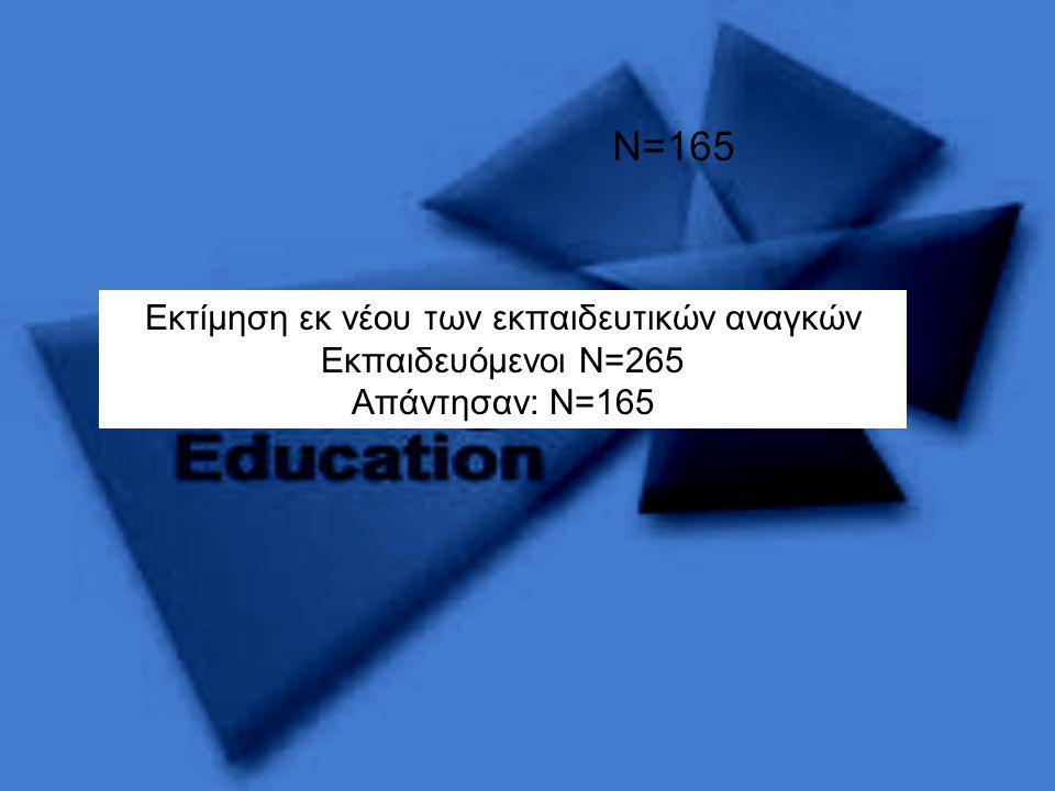 Εκτίμηση εκ νέου των εκπαιδευτικών αναγκών