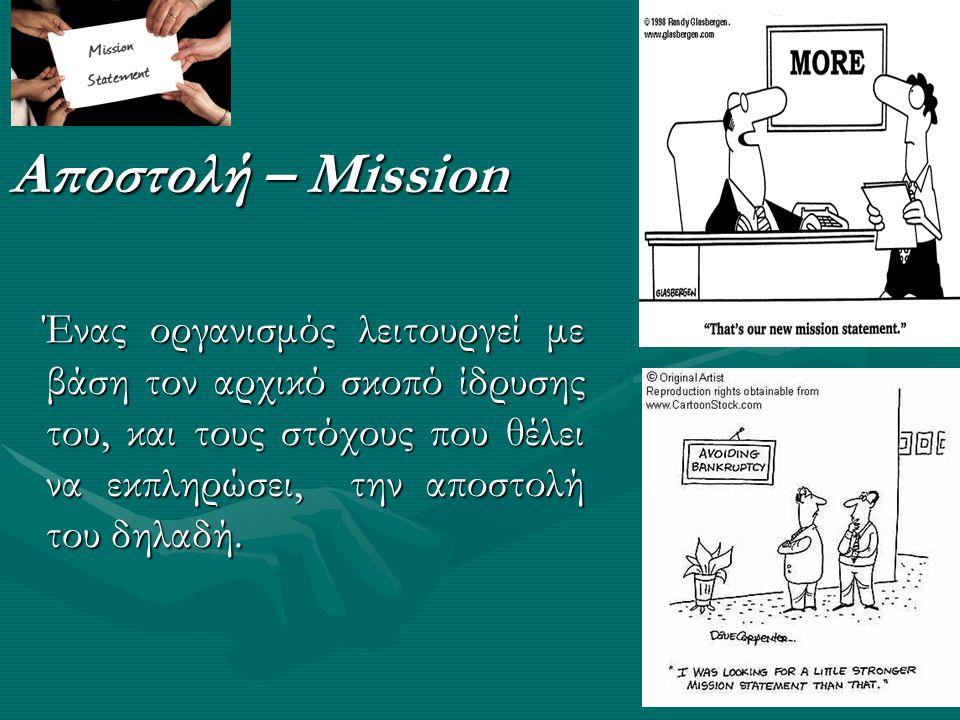 Αποστολή – Mission
