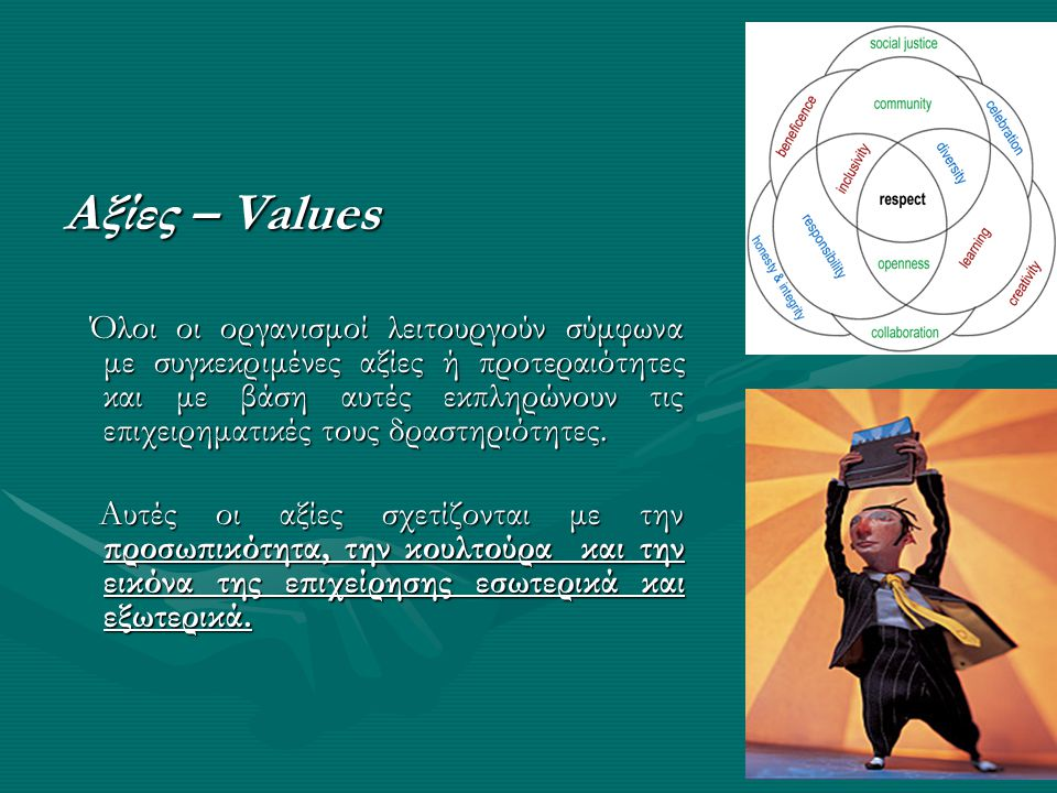 Αξίες – Values
