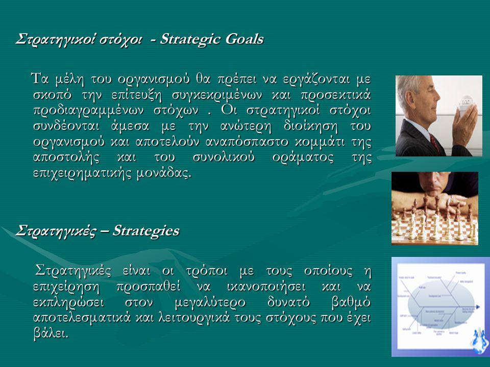 Στρατηγικοί στόχοι - Strategic Goals
