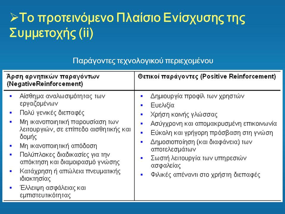 Το προτεινόμενο Πλαίσιο Ενίσχυσης της Συμμετοχής (ii)