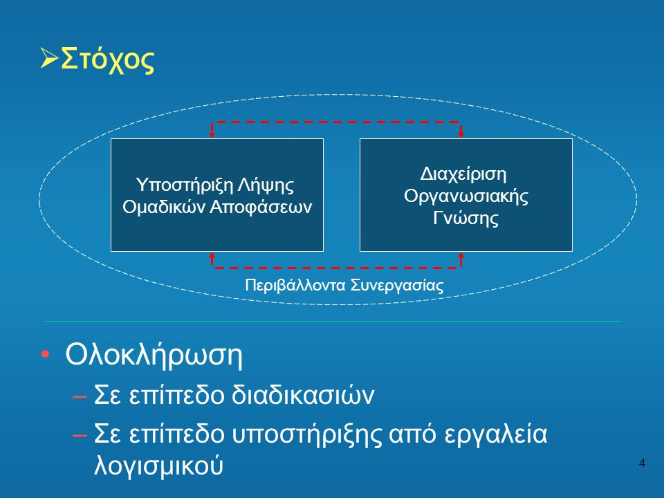 Ολοκλήρωση Στόχος Σε επίπεδο διαδικασιών