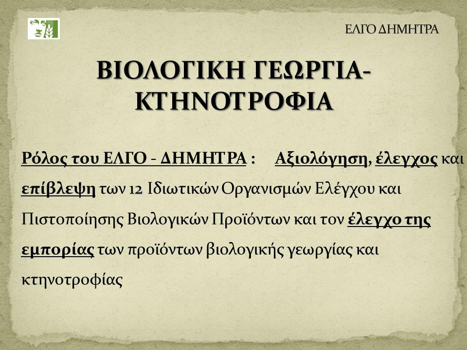 ΒΙΟΛΟΓΙΚΗ ΓΕΩΡΓΙΑ-ΚΤΗΝΟΤΡΟΦΙΑ