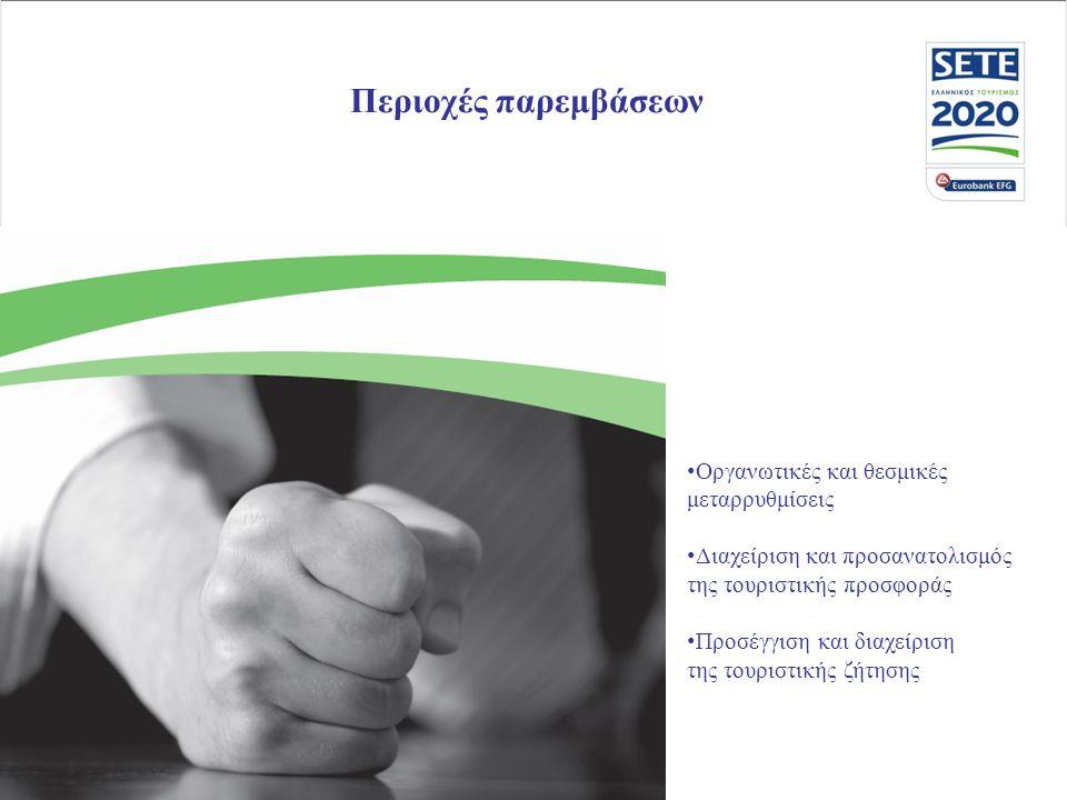 Οργανωτικές και θεσμικές μεταρρυθμίσεις