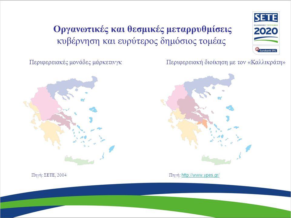 Οργανωτικές και θεσμικές μεταρρυθμίσεις κυβέρνηση και ευρύτερος δημόσιος τομέας