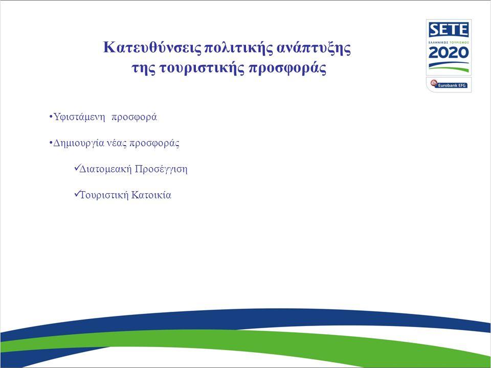 Κατευθύνσεις πολιτικής ανάπτυξης της τουριστικής προσφοράς υφιστάμενη προσφορά