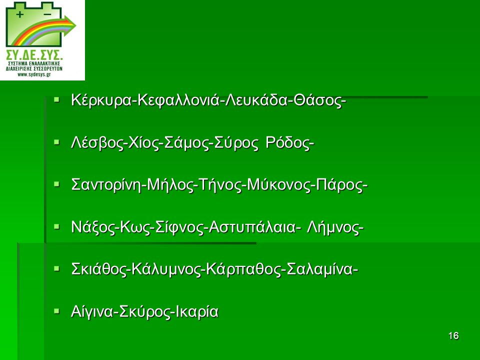 Κέρκυρα-Κεφαλλονιά-Λευκάδα-Θάσος-