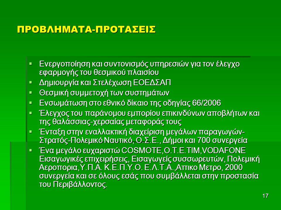 ΠΡΟΒΛΗΜΑΤΑ-ΠΡΟΤΑΣΕΙΣ