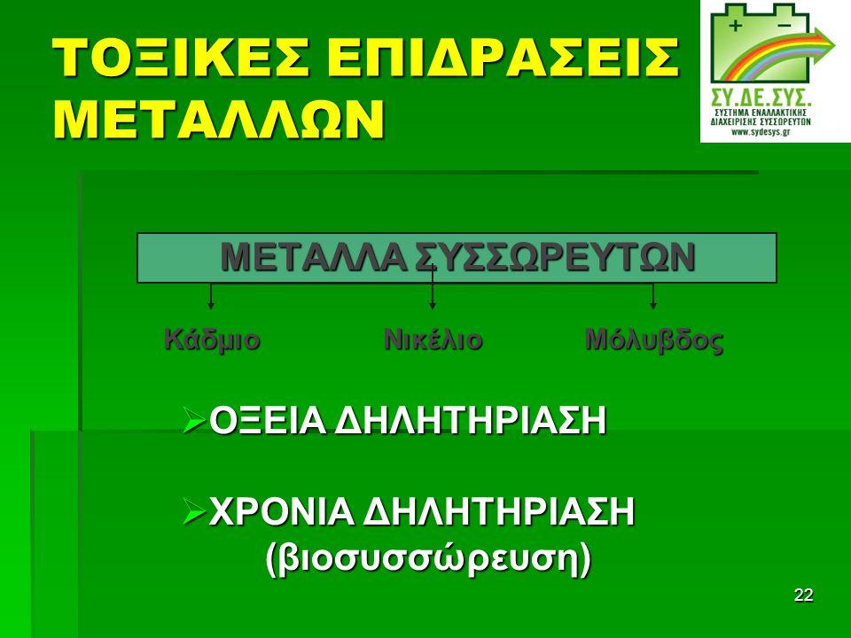 ΤΟΞΙΚΕΣ ΕΠΙΔΡΑΣΕΙΣ ΜΕΤΑΛΛΩΝ