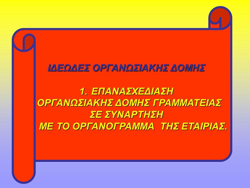 ΙΔΕΩΔΕΣ ΟΡΓΑΝΩΣΙΑΚΗΣ ΔΟΜΗΣ ΕΠΑΝΑΣΧΕΔΙΑΣΗ