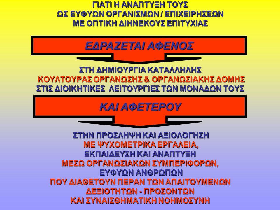 ΕΔΡΑΖΕΤΑΙ ΑΦΕΝΟΣ ΚΑΙ ΑΦΕΤΕΡΟΥ