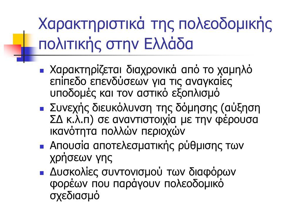 Χαρακτηριστικά της πολεοδομικής πολιτικής στην Ελλάδα