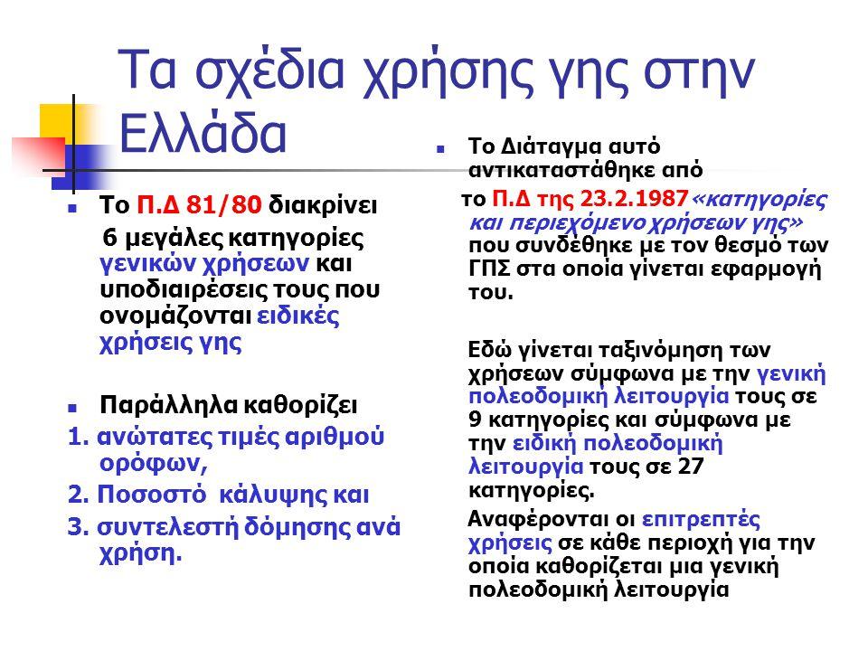 Τα σχέδια χρήσης γης στην Ελλάδα