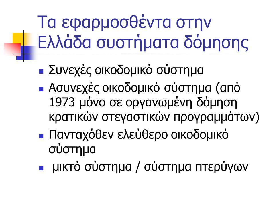Τα εφαρμοσθέντα στην Ελλάδα συστήματα δόμησης