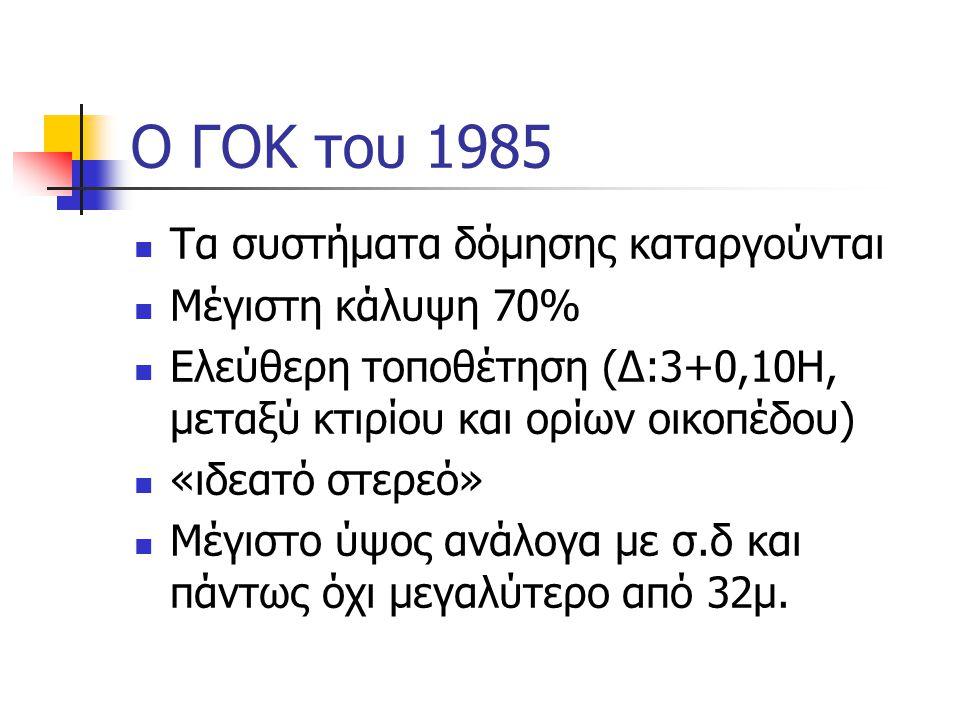Ο ΓΟΚ του 1985 Τα συστήματα δόμησης καταργούνται Μέγιστη κάλυψη 70%