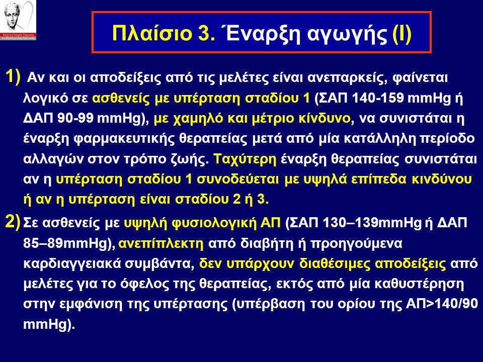 Πλαίσιο 3. Έναρξη αγωγής (Ι)