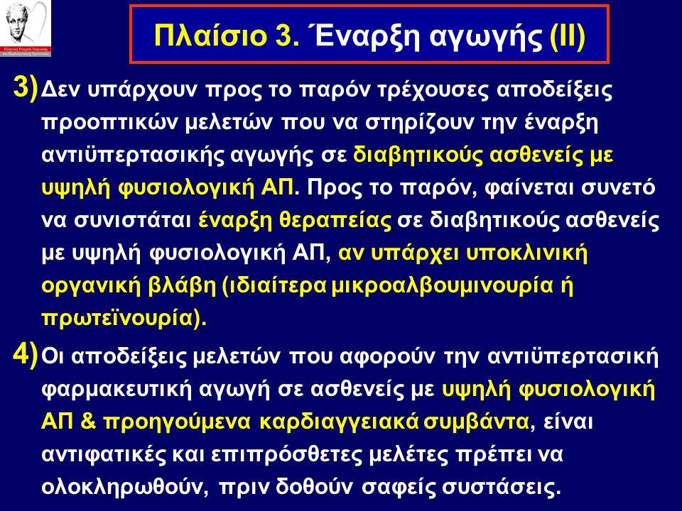 Πλαίσιο 3. Έναρξη αγωγής (ΙΙ)