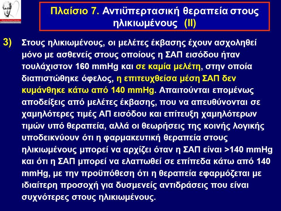 Πλαίσιο 7. Αντιϋπερτασική θεραπεία στους ηλικιωμένους (IΙ)