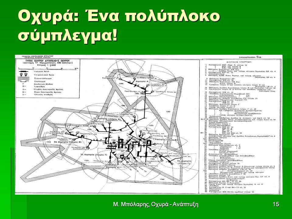Οχυρά: Ένα πολύπλοκο σύμπλεγμα!