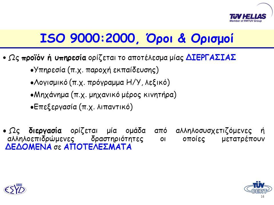 ISO 9000:2000, Όροι & Ορισμοί Υπηρεσία (π.χ. παροχή εκπαίδευσης)