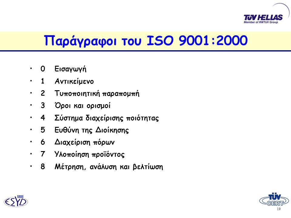 Παράγραφοι του ISO 9001:2000 0 Εισαγωγή 1 Αντικείμενο