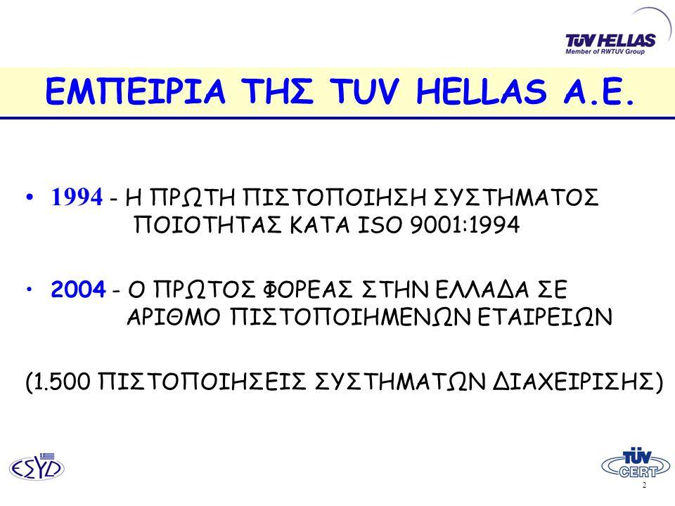 ΕΜΠΕΙΡΙΑ ΤΗΣ TUV HELLAS Α.Ε.