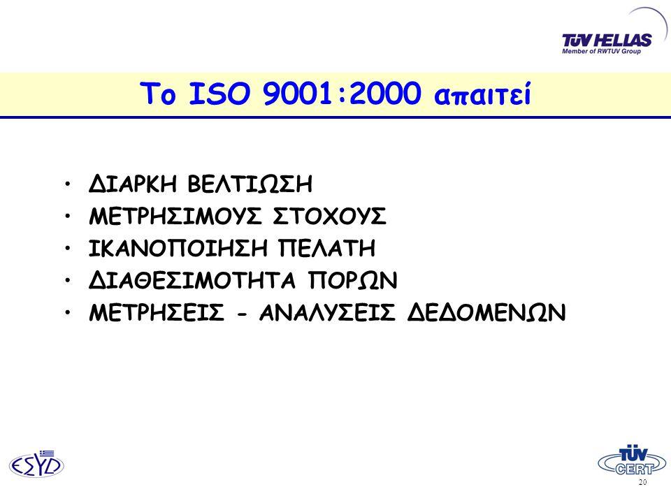 Το ISO 9001:2000 απαιτεί ΔΙΑΡΚΗ ΒΕΛΤΙΩΣΗ ΜΕΤΡΗΣΙΜΟΥΣ ΣΤΟΧΟΥΣ