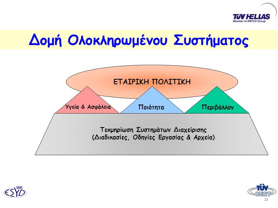 Δομή Ολοκληρωμένου Συστήματος