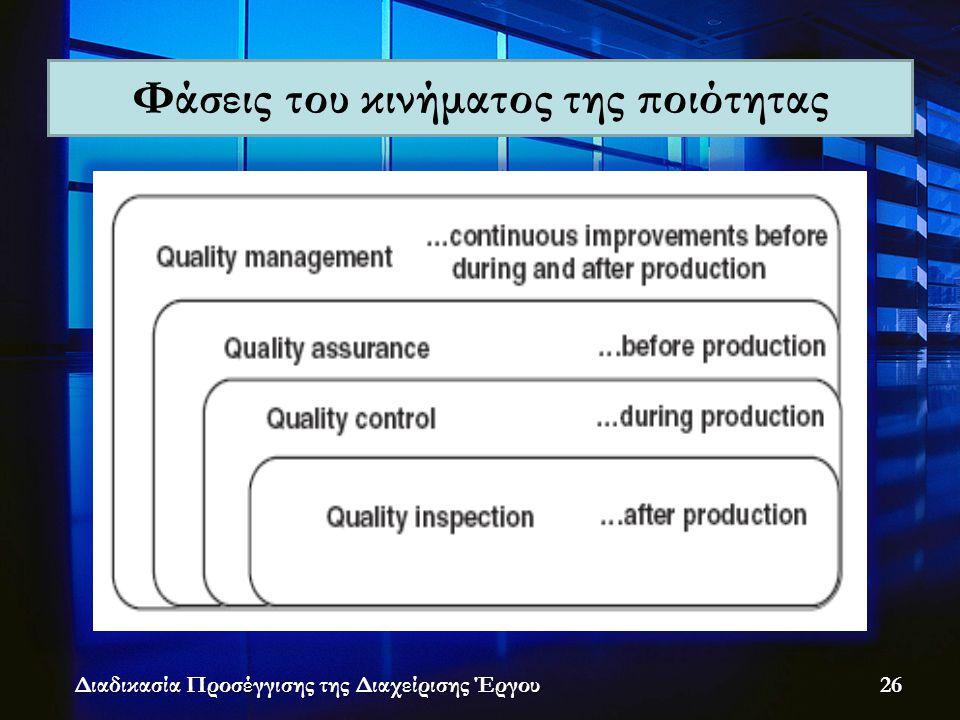 Φάσεις του κινήματος της ποιότητας