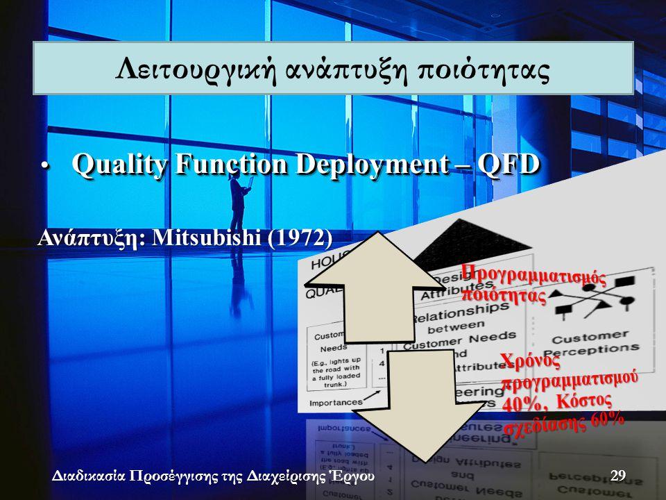 Λειτουργική ανάπτυξη ποιότητας