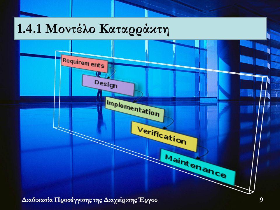 Διαδικασία Προσέγγισης της Διαχείρισης Έργου