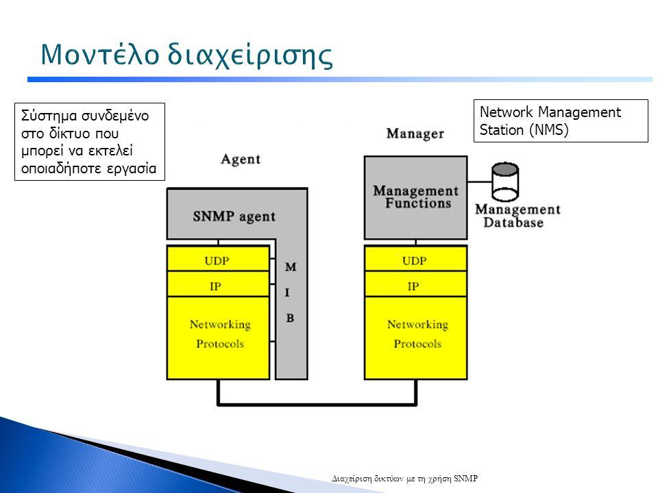 Μοντέλο διαχείρισης Network Management Station (NMS)
