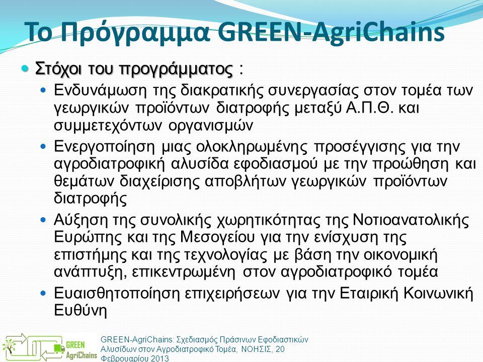 Το Πρόγραμμα GREEN-AgriChains