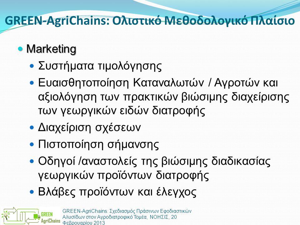 GREEN-AgriChains: Ολιστικό Μεθοδολογικό Πλαίσιο