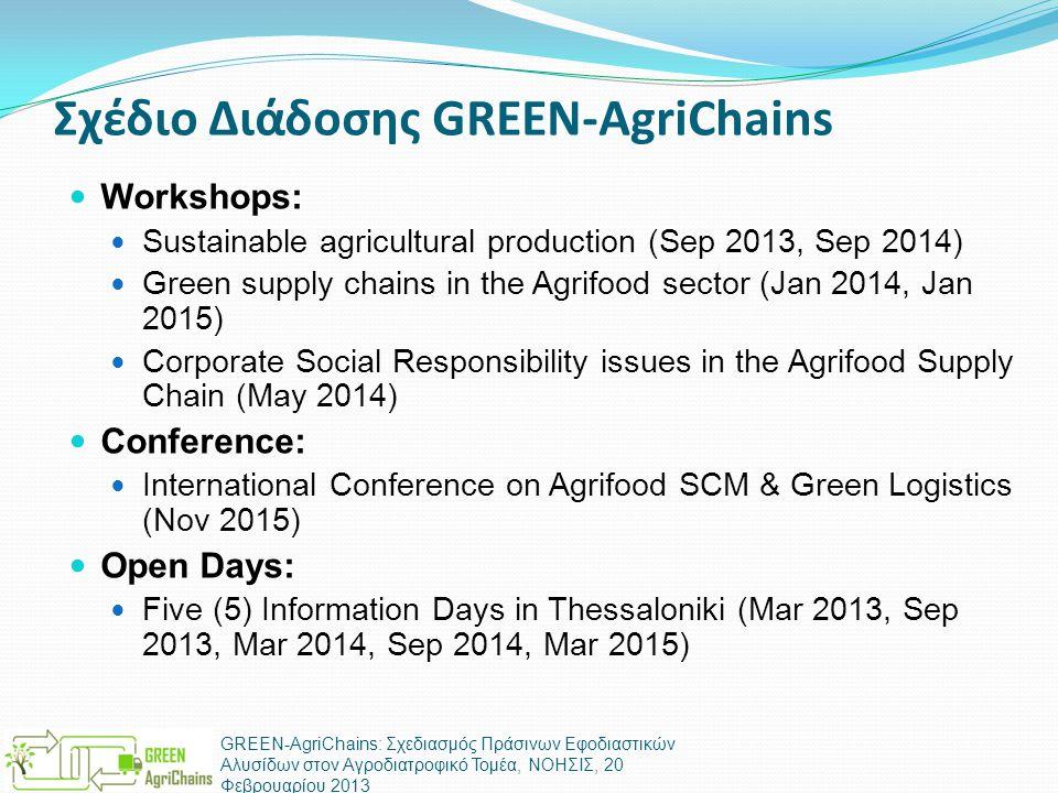 Σχέδιο Διάδοσης GREEN-AgriChains