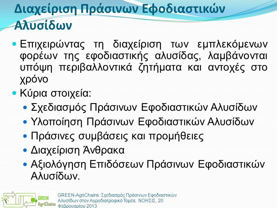Διαχείριση Πράσινων Εφοδιαστικών Αλυσίδων