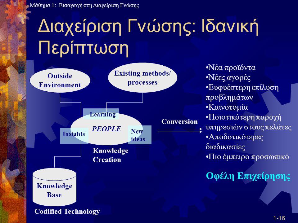 Διαχείριση Γνώσης: Ιδανική Περίπτωση