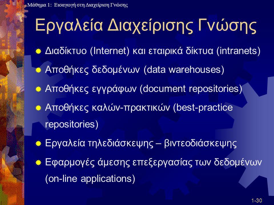 Εργαλεία Διαχείρισης Γνώσης