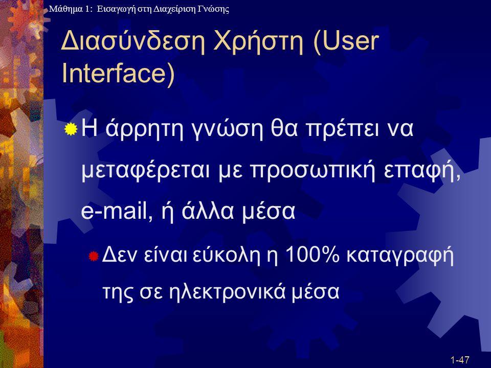 Διασύνδεση Χρήστη (User Interface)