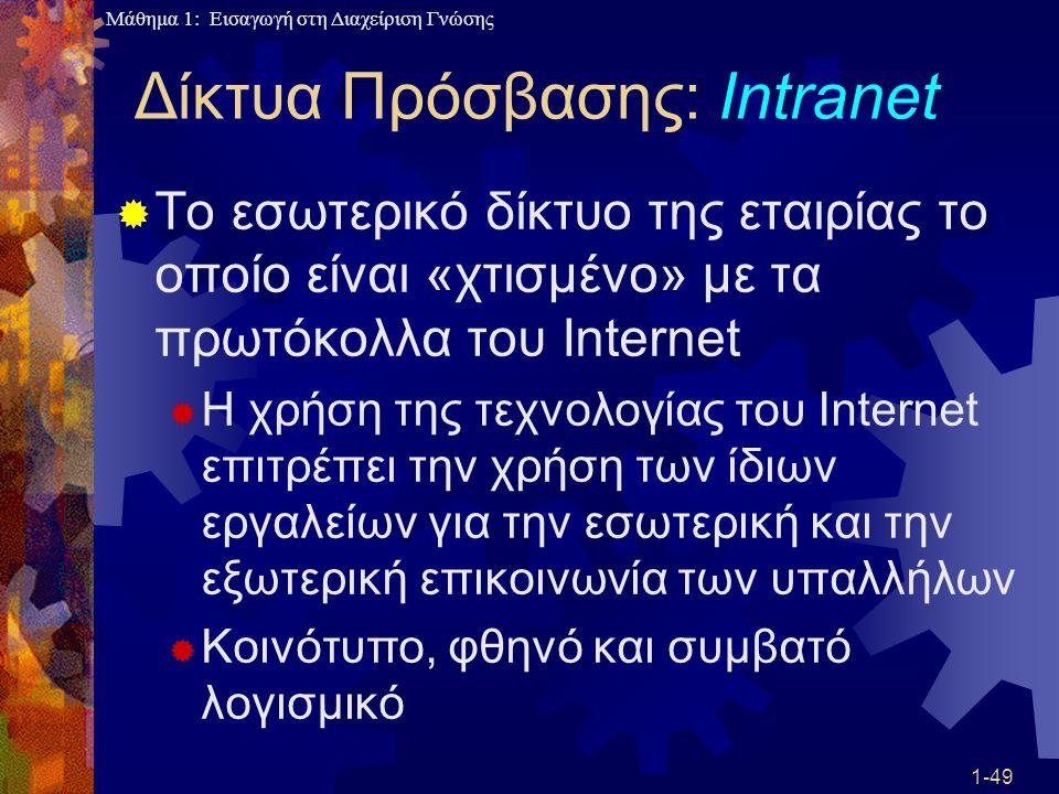 Δίκτυα Πρόσβασης: Intranet