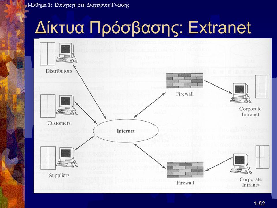 Δίκτυα Πρόσβασης: Extranet