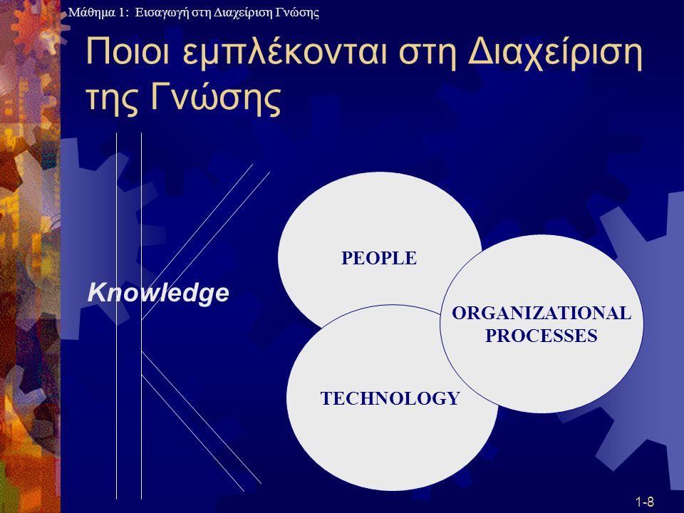 Ποιοι εμπλέκονται στη Διαχείριση της Γνώσης