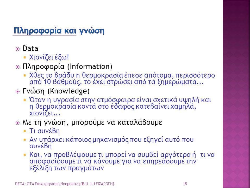 Πληροφορία και γνώση Data Πληροφορία (Information) Γνώση (Knowledge)