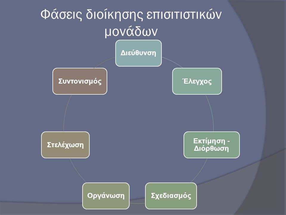 Φάσεις διοίκησης επισιτιστικών μονάδων