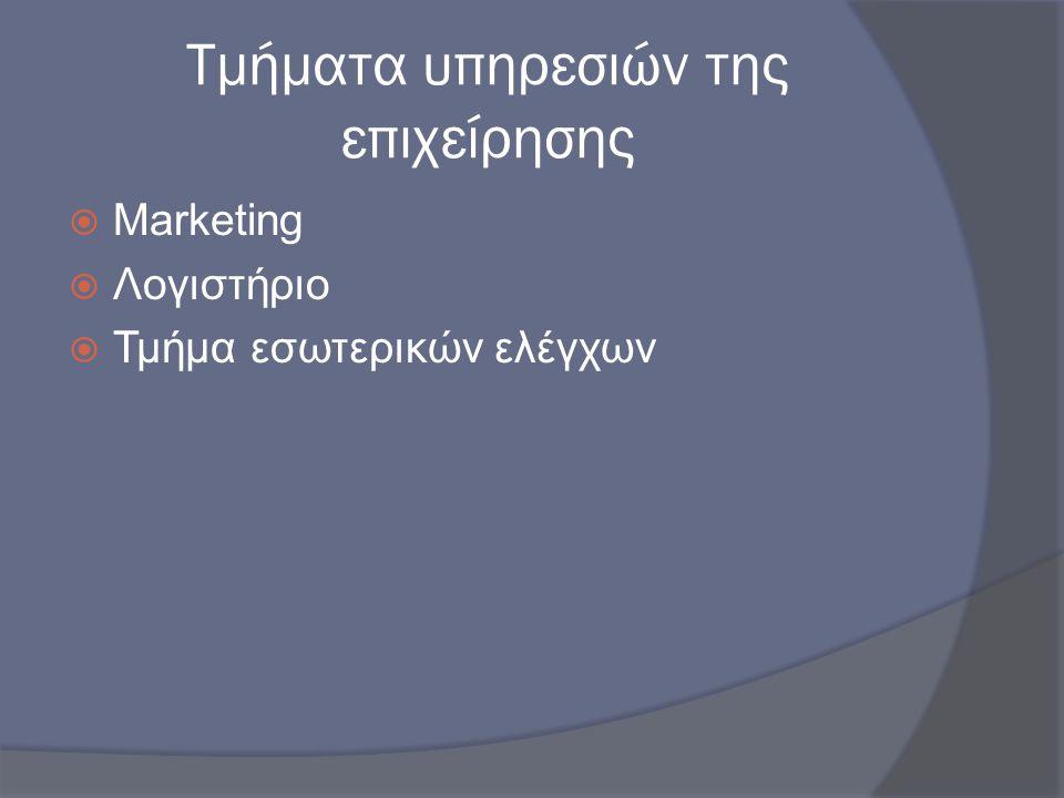 Τμήματα υπηρεσιών της επιχείρησης